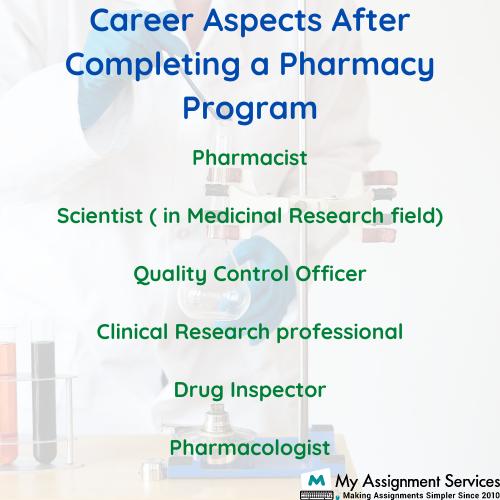 career aspects of pharmacy program