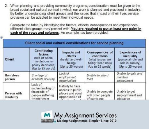 Client social and cultural considerations