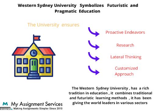 Western Sydney University Assignment Help