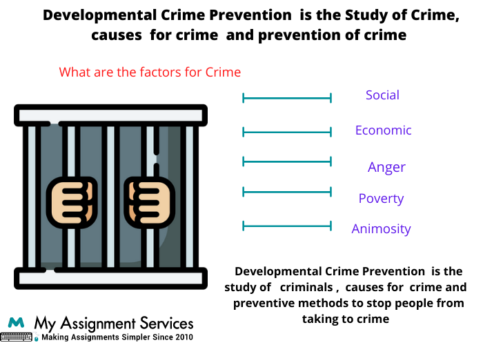 Developmental Crime Prevention Assignment Service