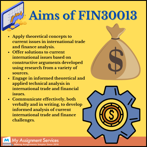 aims of FIN30013