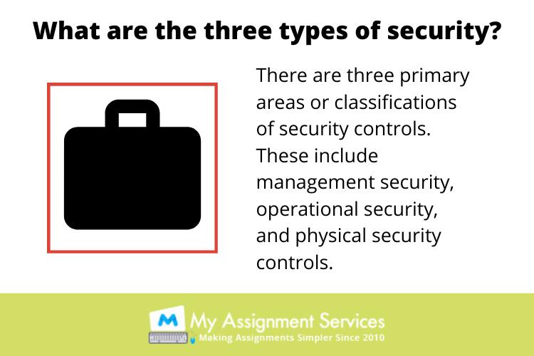 Three types of securities