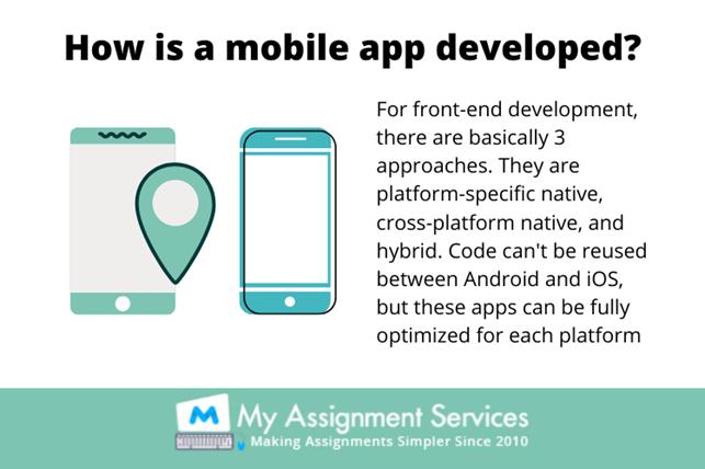 mobile app developed