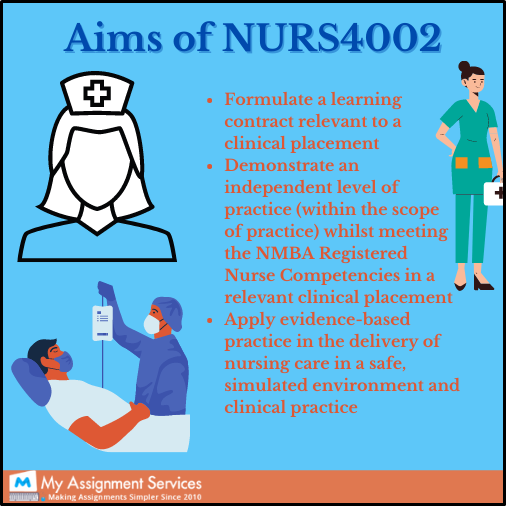 Aims of NURS4002