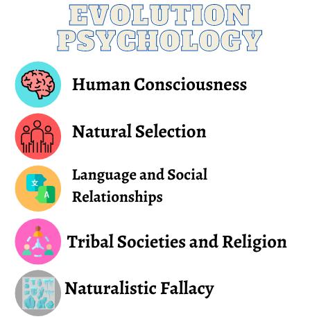 Evolutionary psychology Homework