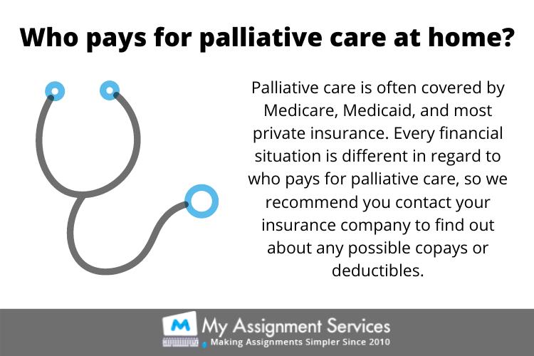 Palliative Care Homework Help