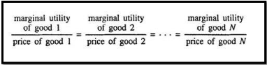 image shows calculation of marginal utility of good by price of good