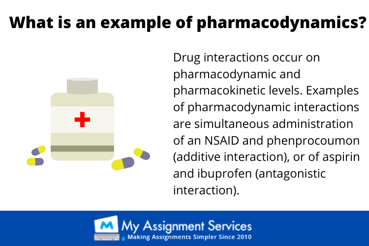 Pharmacotherapeutics Assignment