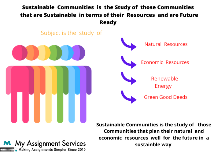 Sustainable Communities Solution