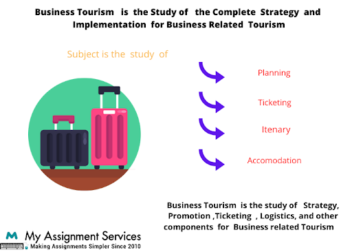 Business Tourism Sample