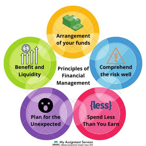 5 Management Principles