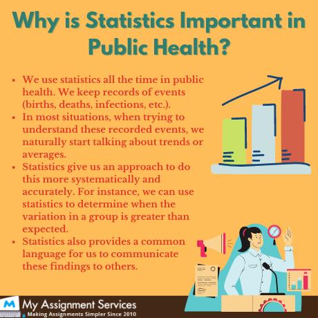 Statistics Important in Public Health
