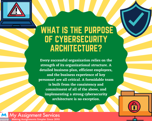 What is the purpose of Cybersecurity architecture