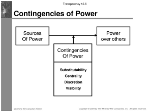 image shows Contingencies of Power