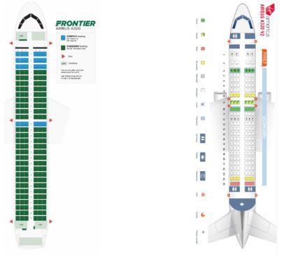 Aircraft Seating Layouts