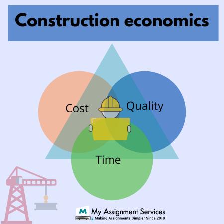 construction economics assignment help