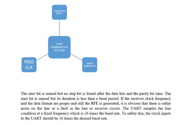 Assignment solution screenshot 2