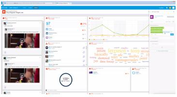 Social Studio data 26 March 2020
