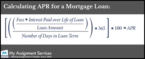 calculating apr for mortgage loan