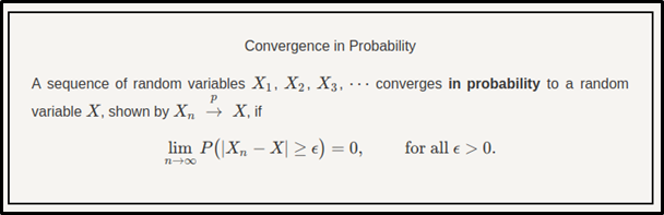Convergence In Probability example3