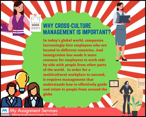 cross culture management