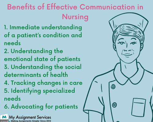 Benefits of Effective Communication Nursing