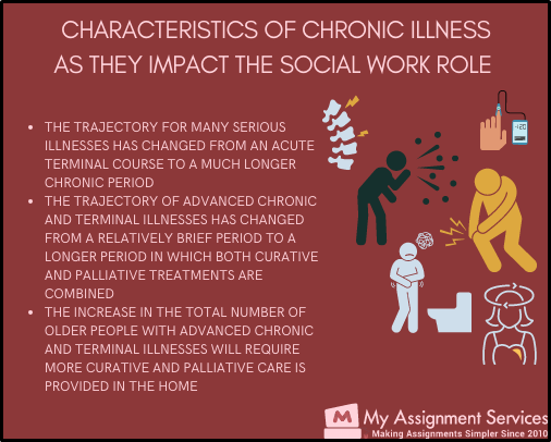 Characteristics of Chronic Illness