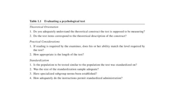 Abnormal Psychology Homework Sample