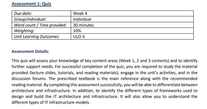 IT Infrastructure Management Assignment Help