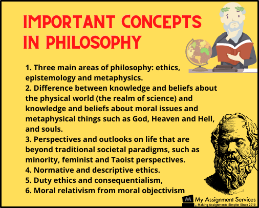 important concepts in philosophy