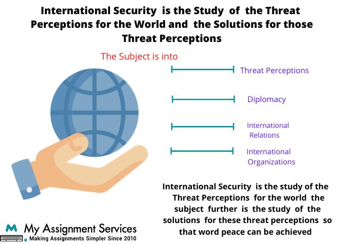 International Security Assignment Help in Australia