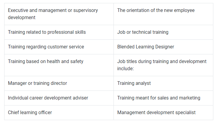 Job Titles And Field Role In Learning And Workplace Training
