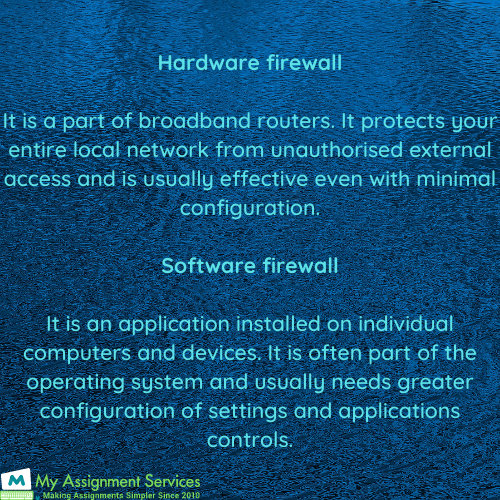Hardware Firewall