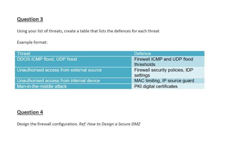 DDOS ICMP