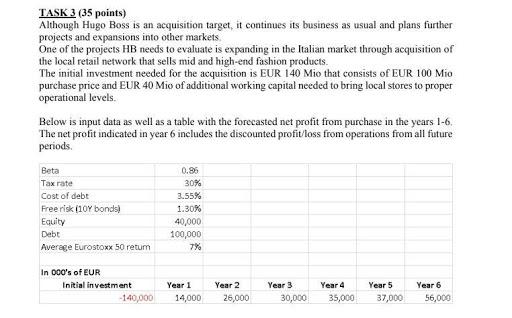 Best Managerial Finance Practical Assessment Help Australia