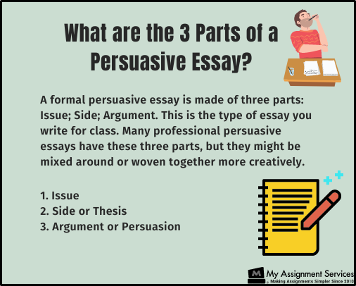 3 part of persuasive essay