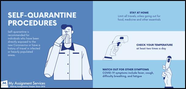 self quarantine procedures