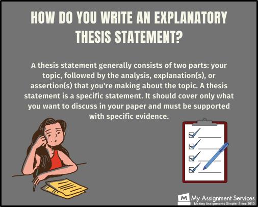 explanatory thesis statement