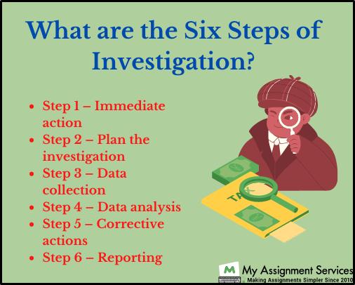 Six Steps of investigation