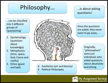 Philosophy Affect