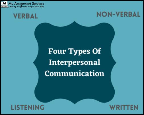 HC1021 Interpersonal and E communication1
