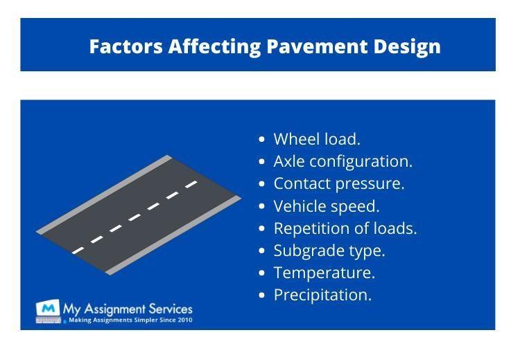 Pavement Design Assignment Help