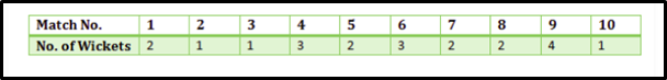 statistics sample1