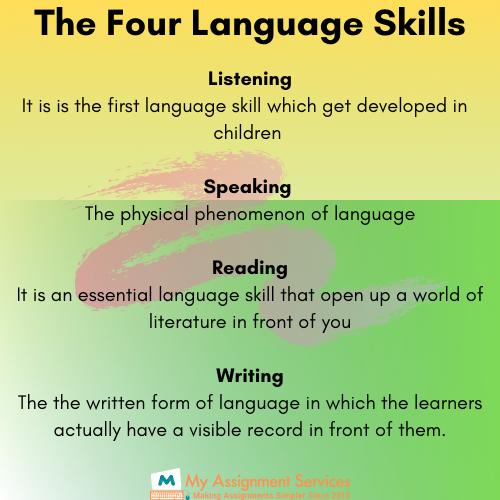 Language Acquisition Assignment Sample
