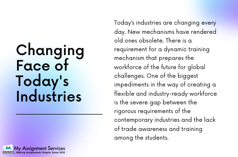 changing face of today industry