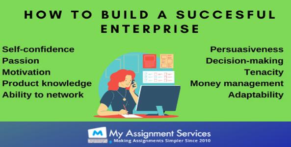 Build succesfull Entreprise
