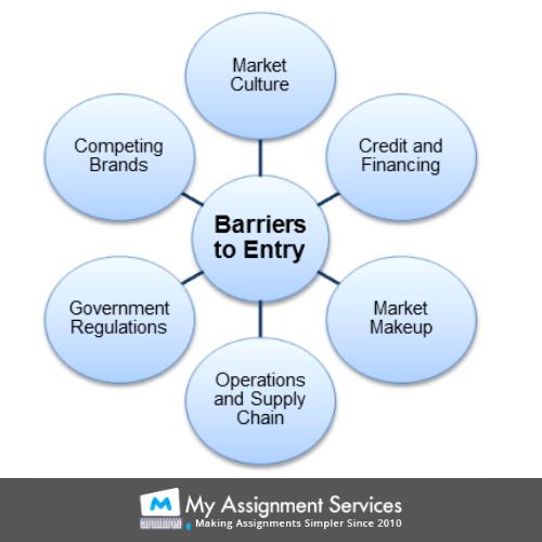 market culture