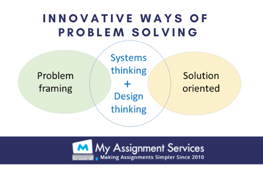 innovative ways of problem solving