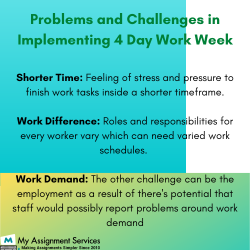 problems and challenges in implementing