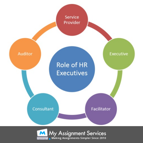 Role of HR executives